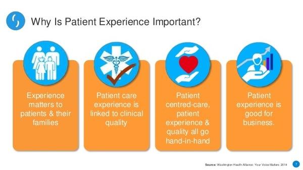 améliorer l'expérience patient