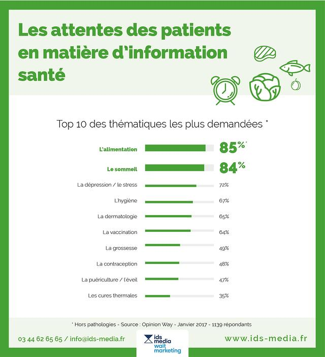 infographies-attentes-patients-information-sante.jpg