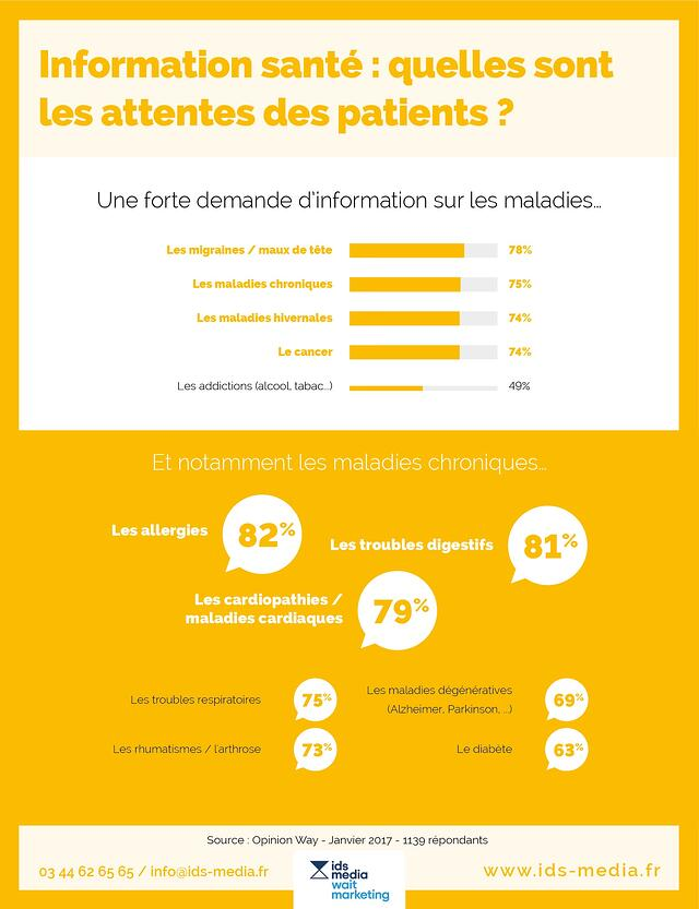infographies-attentes-patients.jpg